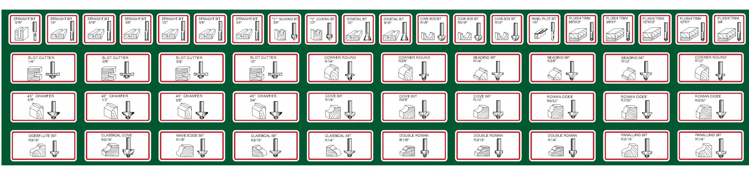 Zestaw Frezów do Drewna 50 el. Frezy do Frezarki Średnica trzpienia 8mm