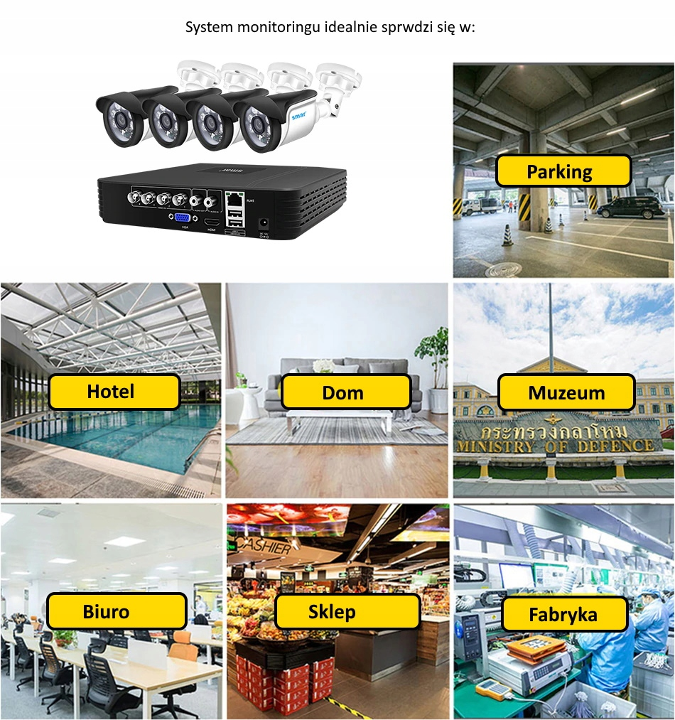 Zestaw monitoringu CCTV 4x FullHD SMAR + Dysk Model Smar