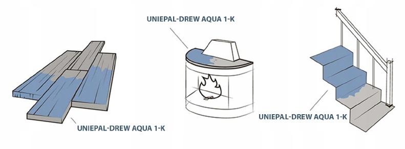 LAKIER OGNIOCHRONNY Uniepal Drew Aqua 1-K 2,5L Marka inna