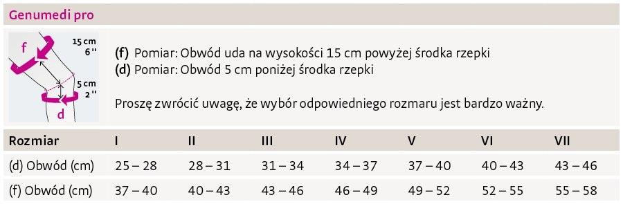 ORTEZA ZEGAROWA KOLANA GENUMEDI Model GenuMedi PRO