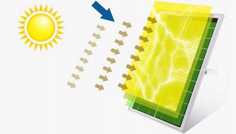 LAMPA ULICZNA LED HALOGEN LATARNIA SOLARNA 100W IR Kod produktu LAMPA SOLARNA HALOGEN HALOGENOWA LED 100W