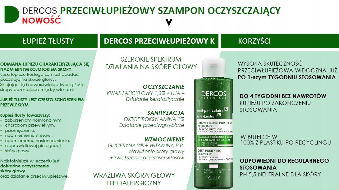 VICHY DERCOS szampon przeciwłupieżowy K 250ml Problem skóry łupież