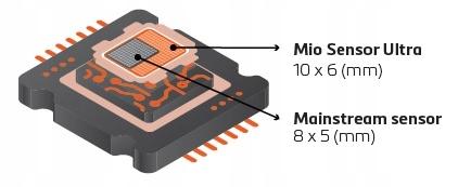 MIO MIVUE 866 WiFi 60kl/s GPS SENSOR ULTRA 2/3 Złącza czytnik kart pamięci miniUSB