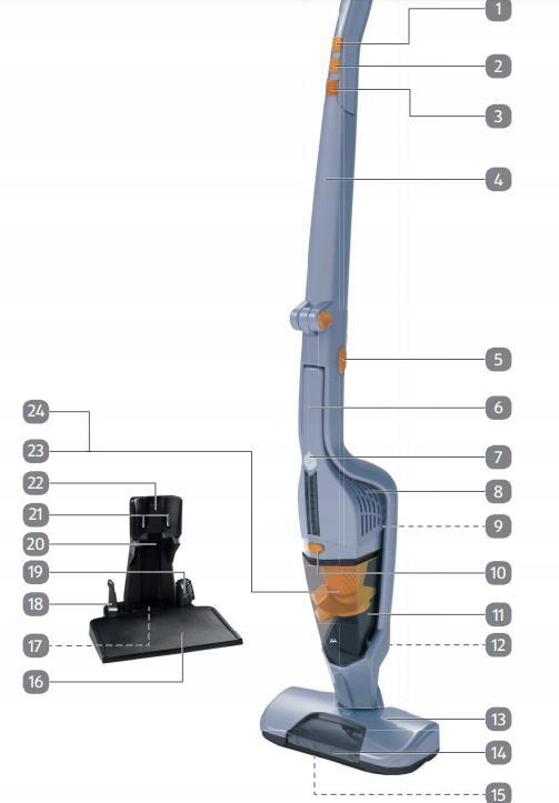 Tysk 2in1 trådløs støvsuger Trådløs driftstid 38 min