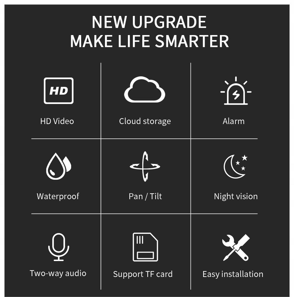 KAMERA 3G 4G GSM LTE OBROTOWA INTERNET Z KARTY SIM Klasa szczelności kamery IP66