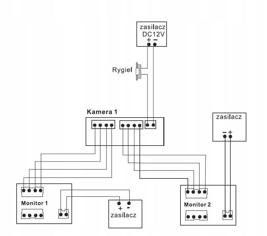 Wideodomofon 2-rodzinny Smart IP M2B-S2 Aplikacja Marka Smart