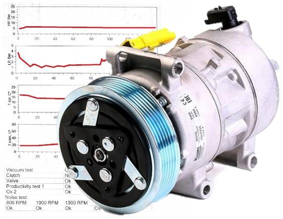 компрессор кондиционирования воздуха 9651911180 20hdi проверено