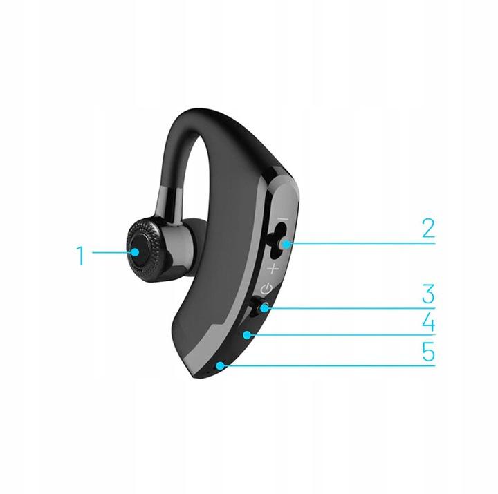 HEADSET BLUETOOTH 5.0 HEADPHONE FOR EAR Produktvekt 30 g
