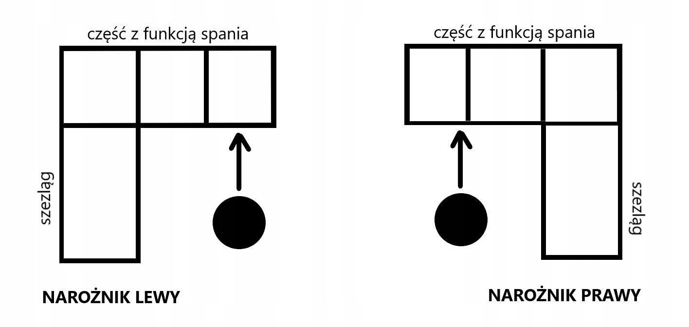 NAROŻNIK BETA 227 x 170 NOWOŚĆ 2 POJEMNIKI F.SNU Powierzchnia spania - długość (cm) 201-210 cm