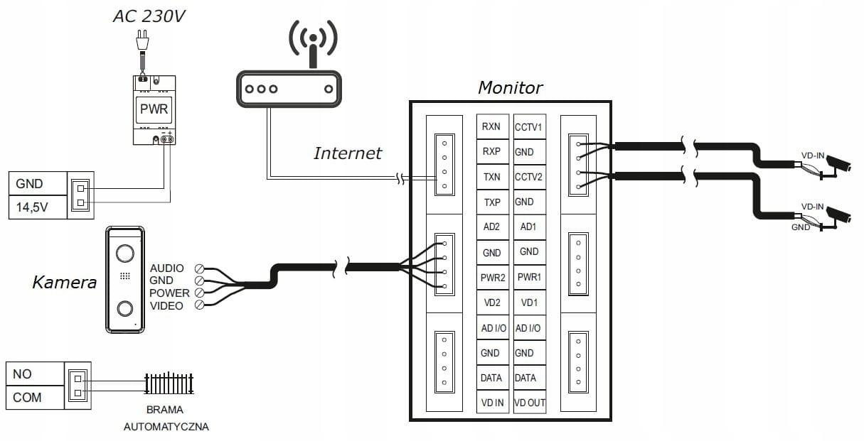 Wideodomofon zestaw IP Vidos X WiFi M11W-X S10 Rodzaj domofonu Jednorodzinny