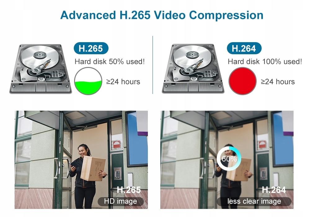 Kamera 8MP 4K IP zewnętrzna kamera H.265 Onvif Poe Obudowa kopułkowa (dome)