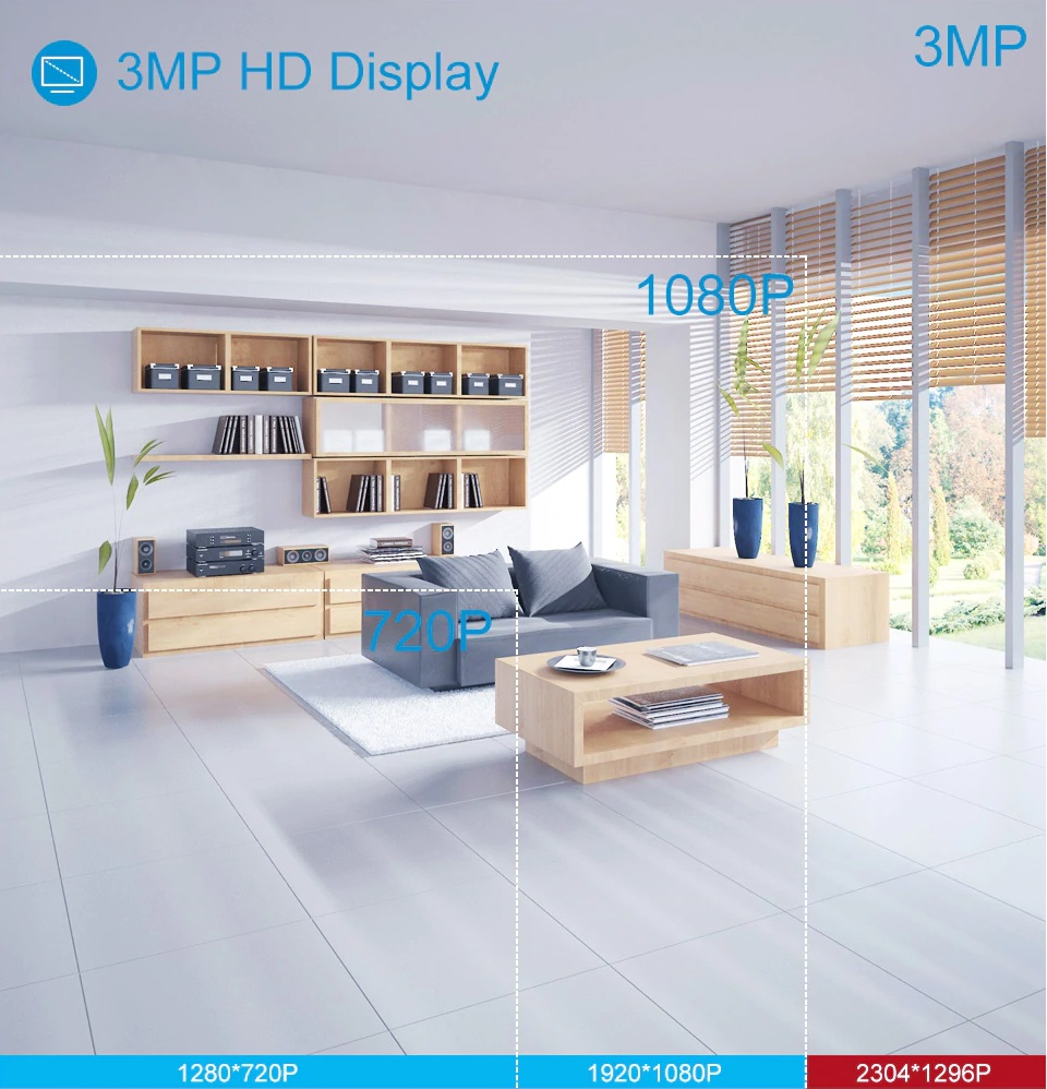 ZESTAW KAMER WIFI 3MPX Z NAGRYWARKĄ +LCD +INTERCOM Funkcje aplikacja na telefon detekcja ruchu zaawansowane wyszukiwanie inne