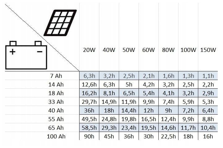 KAMERA OBROTOWA GSM SIM FHD PANEL SOLARNY ZESTAW Typ kamery czarno-biała kolorowa na podczerwień