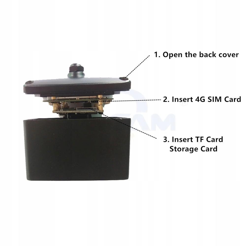 mini KAMERA 3G 4G LTE NA KARTE SIM PINHOLE ip66 Kod producenta 2020