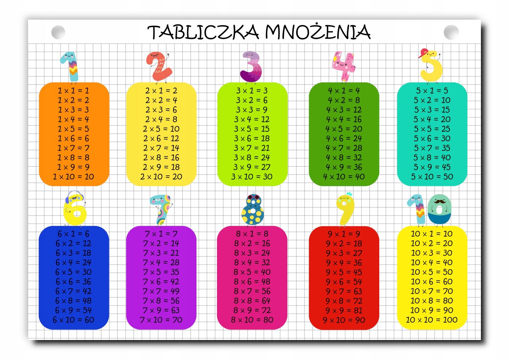 Kolorowa tabliczka mnożenia obrazek do nauki A4