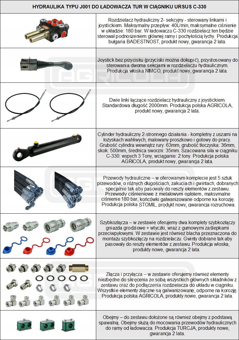 produkty do siły i montażu