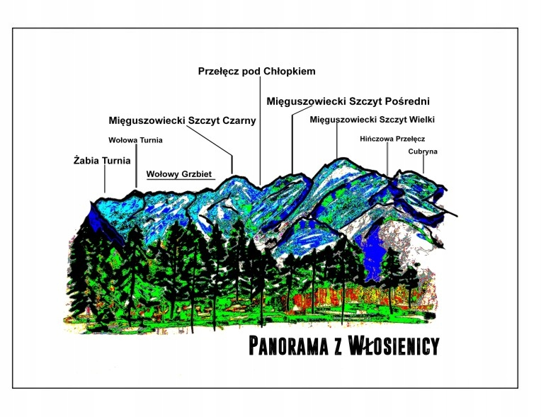 Плакат a3 Tatras Panorama с вершин Влошеницы