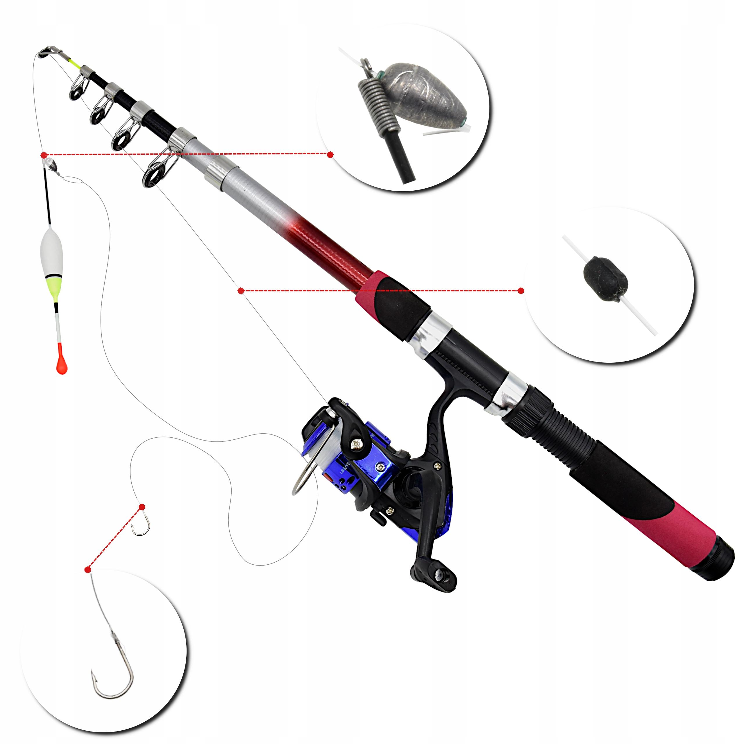 READY Ozbrojená sada na rybárčenie na vode Freebies Kód výrobcu ZEST 153