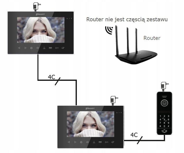 Wideodomofon IP Smart Dwa monitory WIFI BRELOK KOD Marka Smart