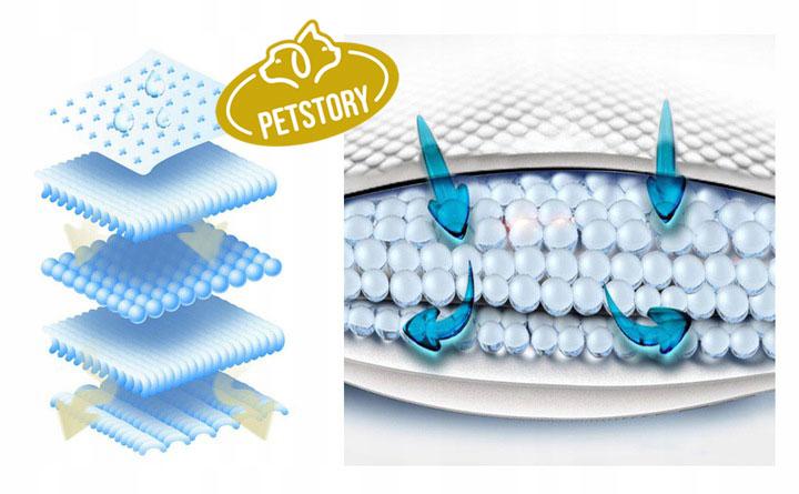 PODKŁADY MATY HIGIENICZNE dla zwierząt 45x60 50szt Kod producenta PET-006