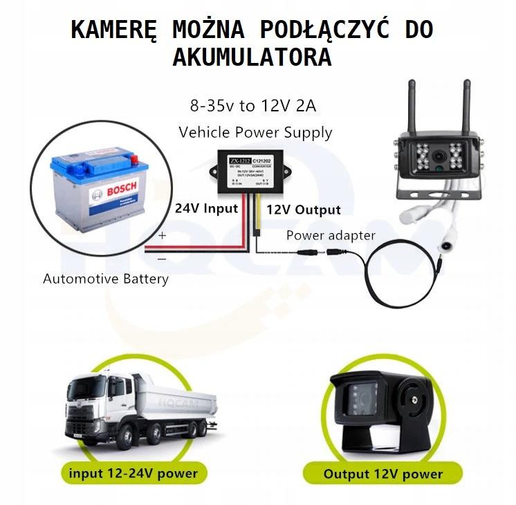 mini KAMERA 3G 4G LTE NA KARTE SIM PINHOLE ip66 Marka 4G
