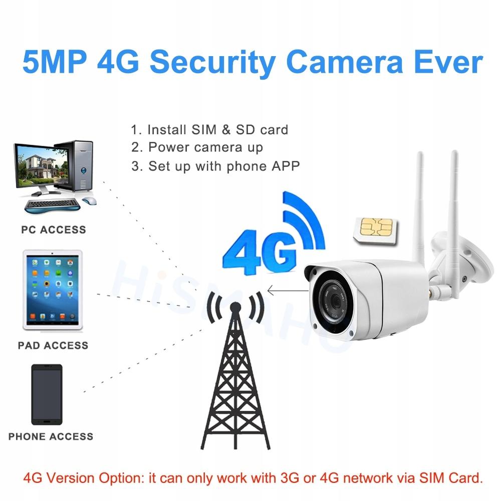 CZARNA KAMERA LTE 4G ZEWNĘTRZNA GSM 5Mpx internet Technologia IP