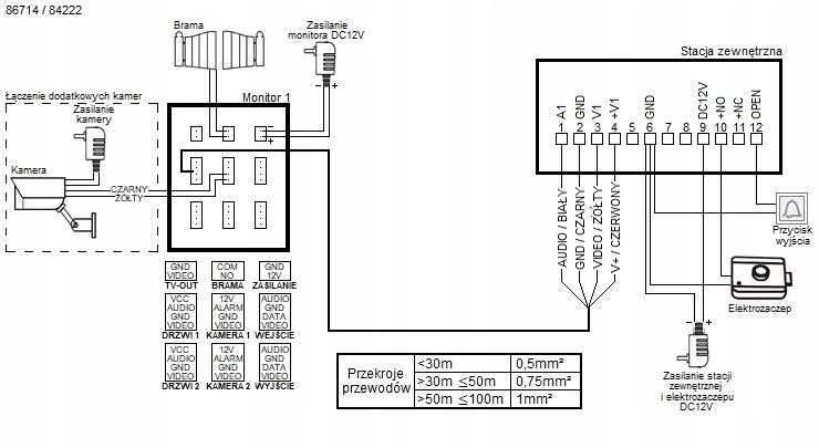 WIDEODOMOFON SKRZYNKA NA LISTY LCD 7 5tech IP Wifi Rodzaj domofonu Jednorodzinny