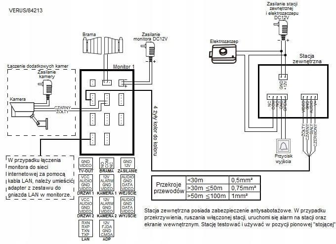 "ZESTAW WIDEODOMOFON MONITOR 7"" WIFI 5TECH IP Kod producenta VERUS One/84213"