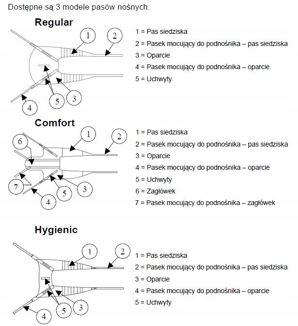 NOSIDŁO DO PODNOŚNIKA EAGLE VERMEIREN HYGIENIC Model HYGIENIC