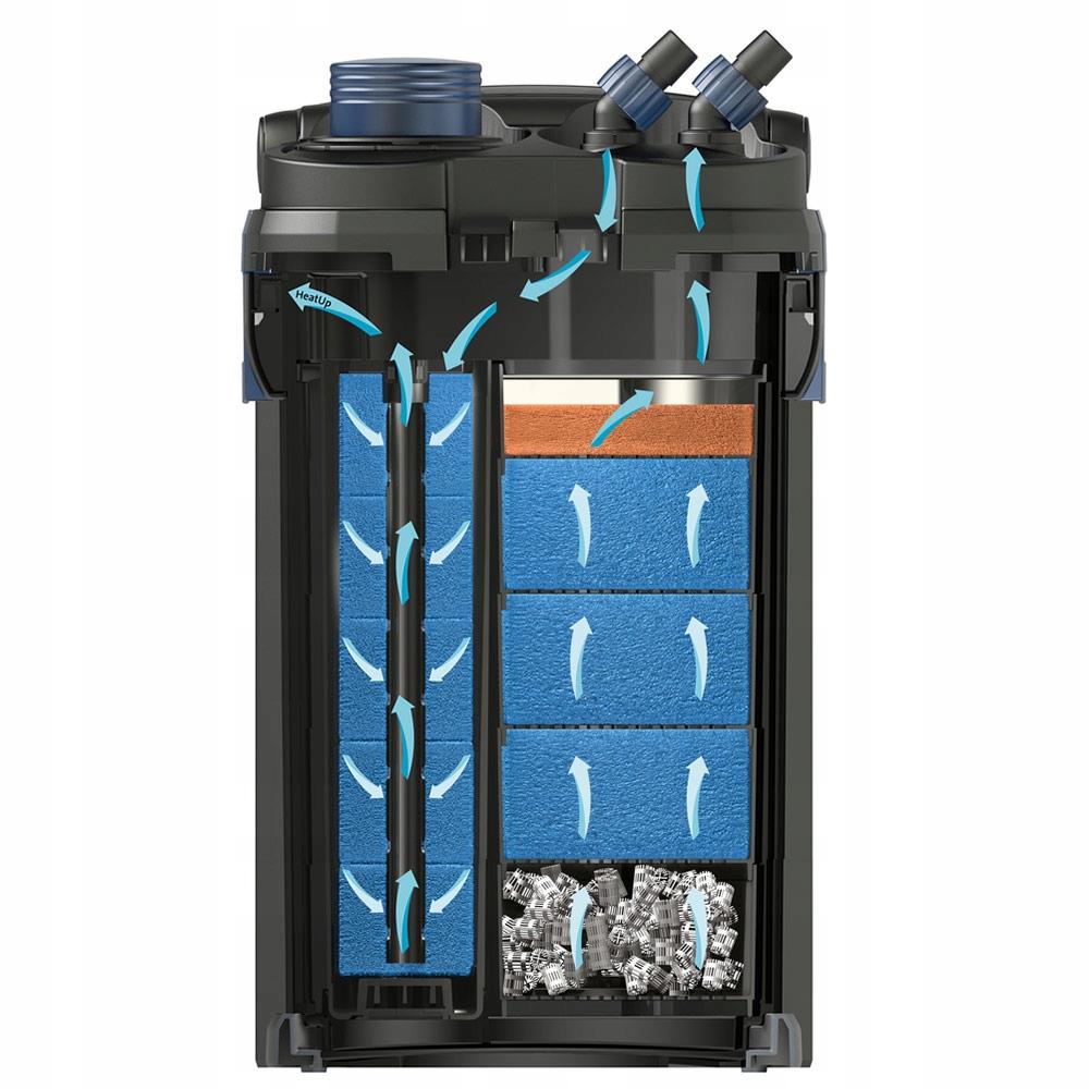 Oase BioMaster 600 Термо фильтр, нагреватель ++халява ширина 24 см