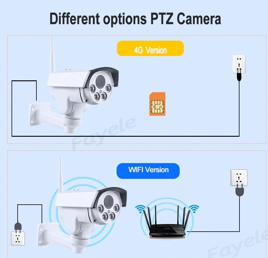 Kamera obrotowa na karte SIM IP LTE GSM 4G 5X ZOOM Zasięg podczerwieni 50 m