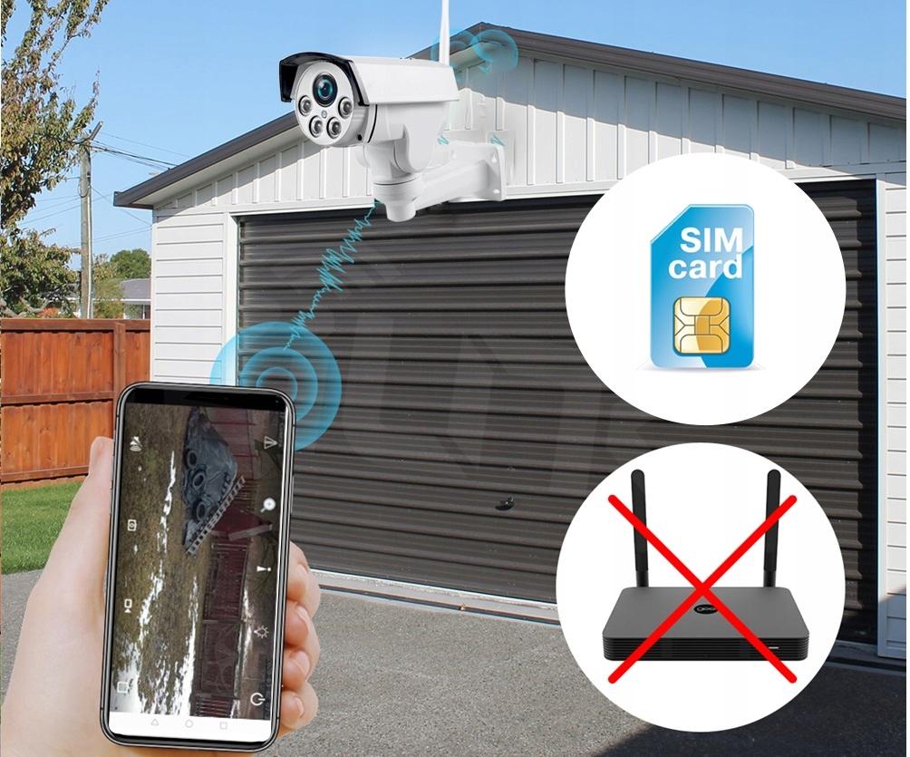 Kamera obrotowa na karte SIM IP LTE GSM 4G 5X ZOOM Obudowa tubowa (bullet)