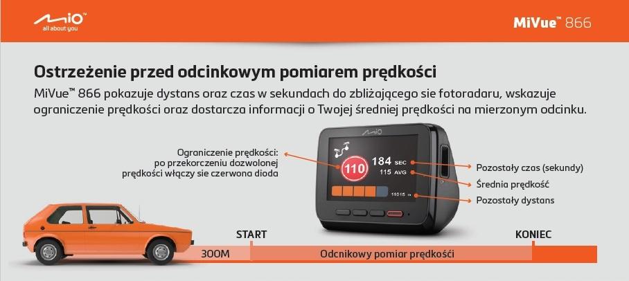 MIO MIVUE 866 WiFi 60kl/s GPS SENSOR ULTRA 2/3 Komunikacja GPS Wi-Fi