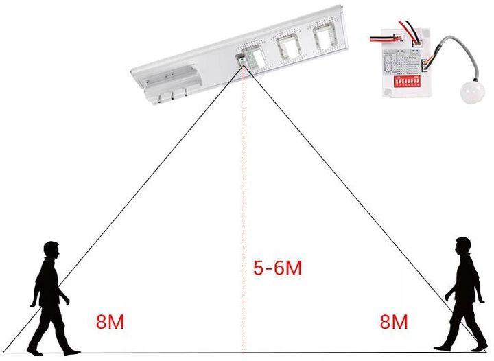 LAMPA ULICZNA LED LATARNIA SOLARNA 150W MONTAŻ IR Waga produktu z opakowaniem jednostkowym 5 kg