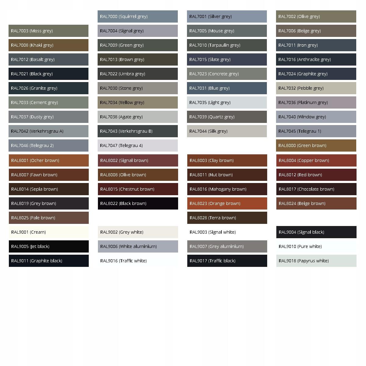 Промышленная полиуретановая краска RAL 7000- 9018 1л