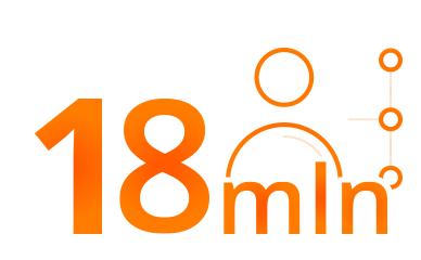 18 mln użytkowników allegro