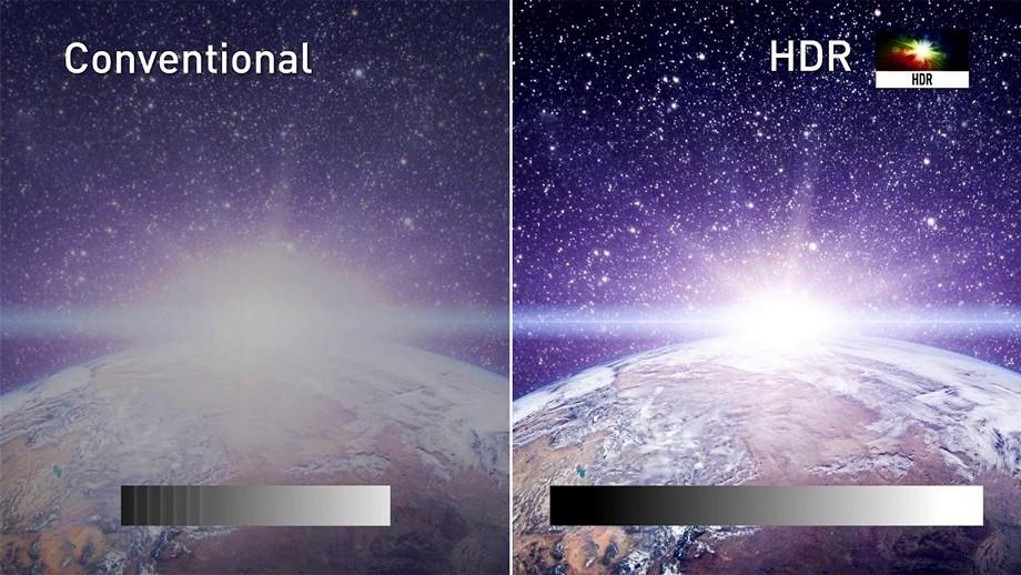 technologia HDR to coś, co naprawdę robi różnicę w grach konsolowych