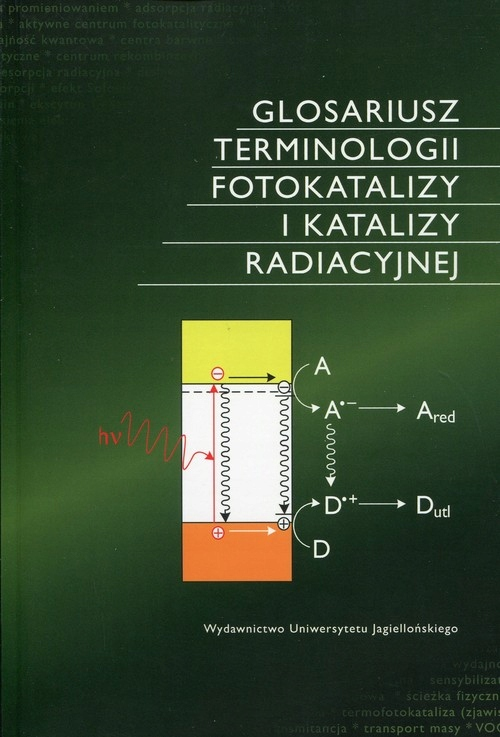 Glosariusz terminologii fotokatalizy i katalizy ra