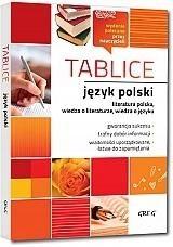 Tablice Język polski (literatura polska...) GREG