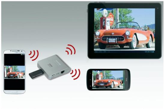 Czytnik Apotop Wi-Reader Pro, SD, USB, RJ45