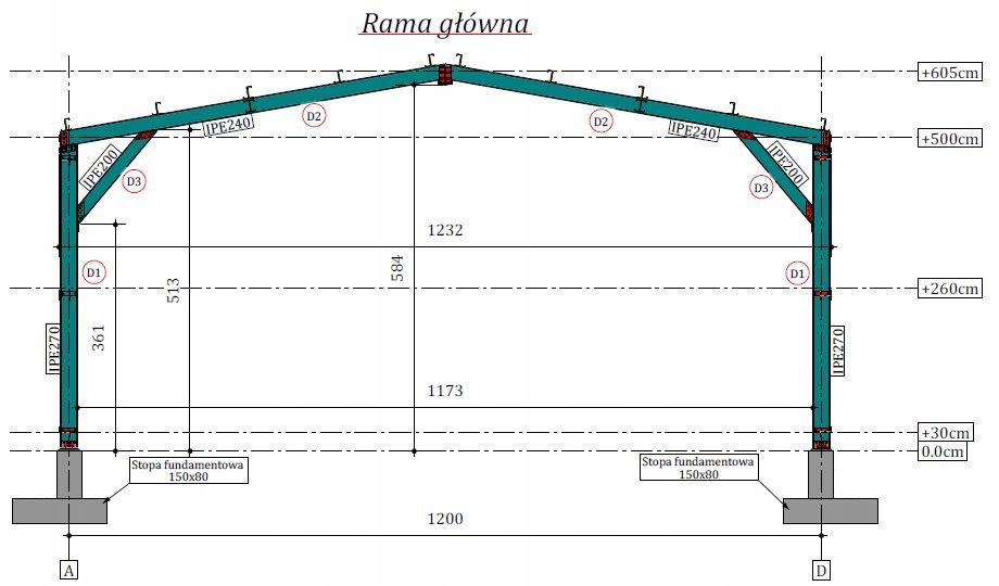 Konstrukcja stalowa HALI 12x36x5 Producnet - PROMO