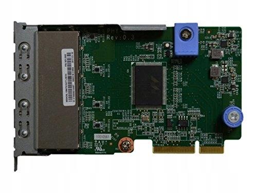 Serwer Lenovo ThinkSystem 1Gb 4-port RJ45 LOM