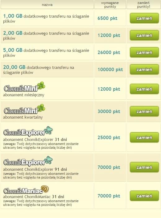 TRANSFER Chomikuj 15 GB na 31dni + 5 GB Bezterminu