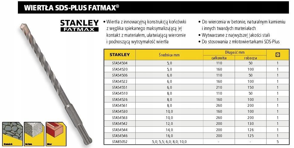 STANLEY WIERTŁO SDS 20 x 200mm FATMAX