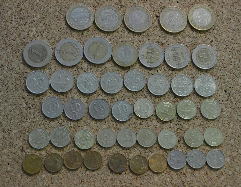 Nowa Turcja - zestaw 47 monet - każda inna BCM
