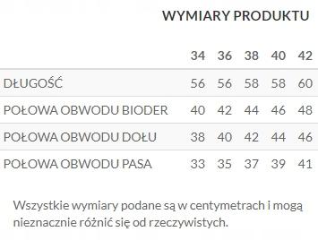 K3543 TOP SECRET BŁĘKITNA KORONKOWA SPÓDNICA _36