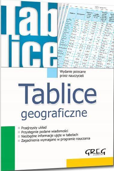 TABLICE GEOGRAFICZNE GREG, SŁAWOMIR JASZCZUK - 7575831088 ...