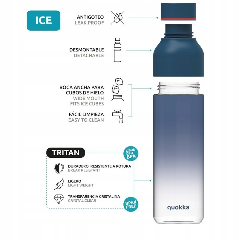 Quokka Ice - Butelka na wodę z tritanu 840 ml (Nav