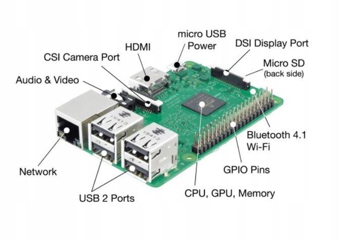 Zestaw startowy Raspberry Pi 3 B 16 GB czarny