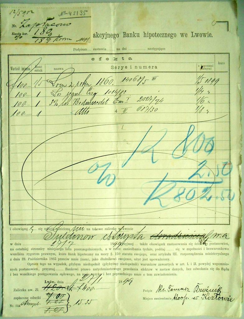 AKCYJNY BANK HIPOTECZNY LWÓW 1899